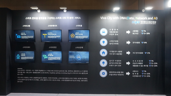 The 2018 Smart City Fair in KINTEX - Building and operating a smart control platform exhibition booth